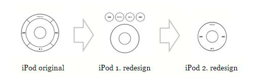 Endringer i design av iPod-hjulet