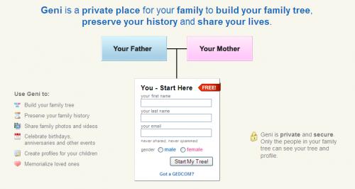 Registrering hos geni.com