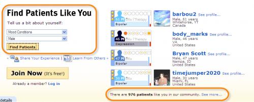 Hvordan patientslikeme.com lar deg teste innholdet